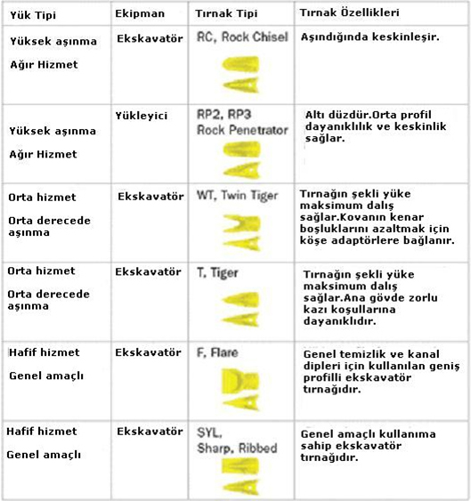 adap_sayi_3